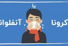 تصویر از تفاوت علائم کرونا، سرماخوردگی و آنفولانزا