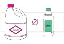 تصویر از تفاوت الکل صنعتی و طبی چیست؟ + روش تشخیص هرکدام